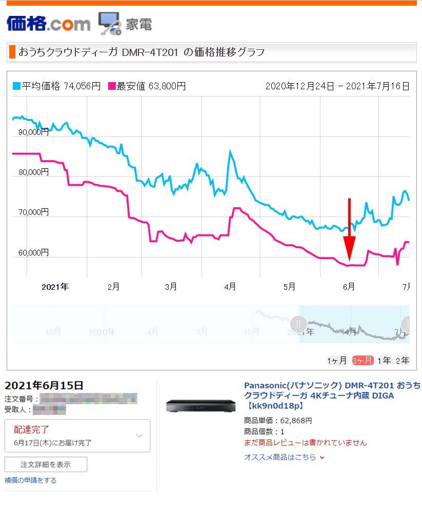 DMR-4T201 Price